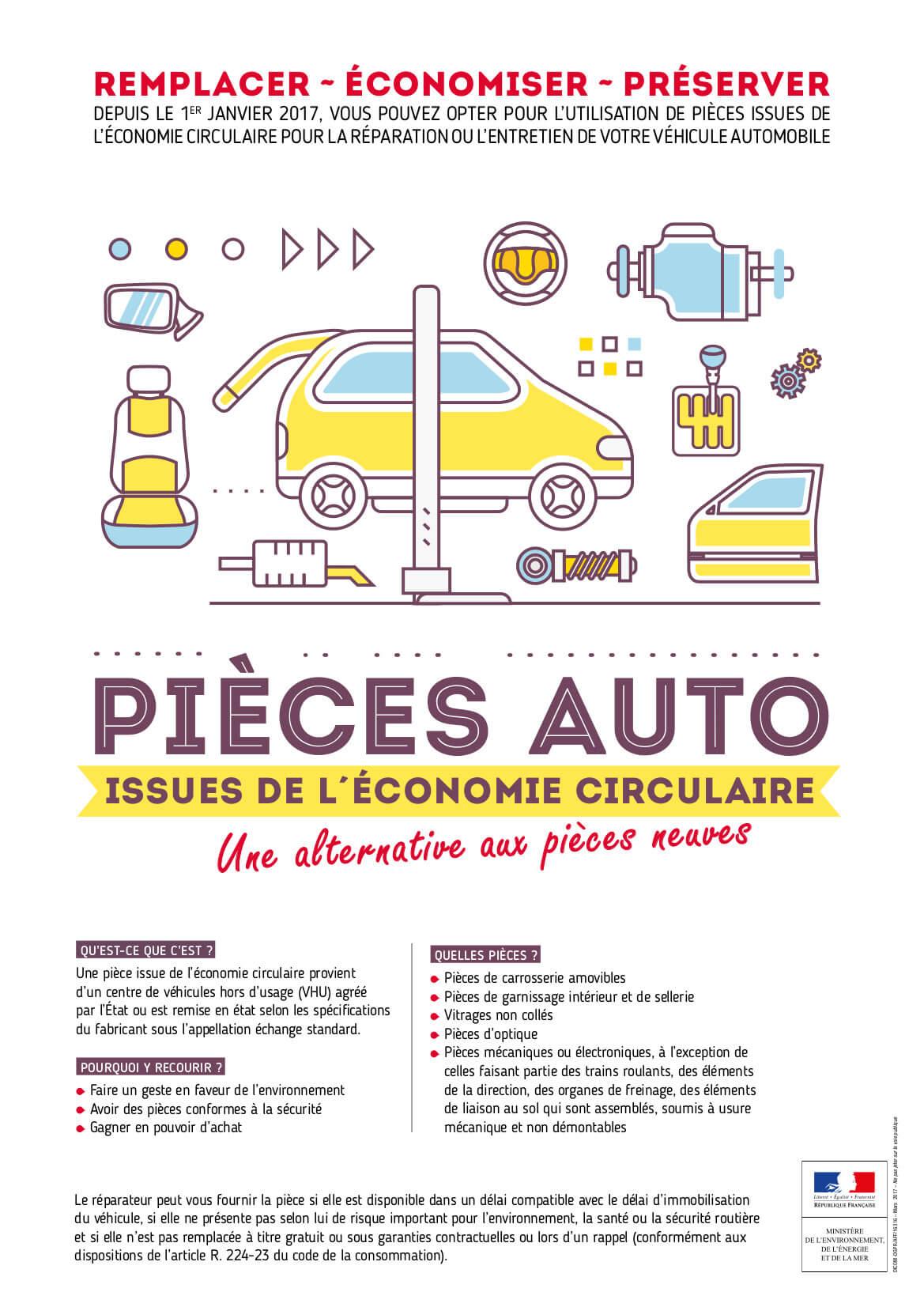 recyclage automobile loi garage